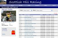 Runner Details Page - Stewart Whitlie